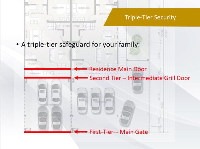 Brochure 3-tier Security