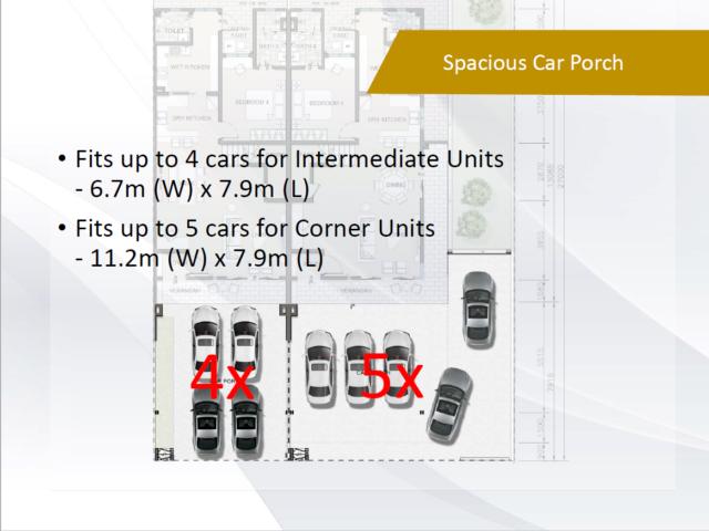 Brochure Car Parking