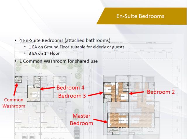 Brochure En-Suite Bedrooms