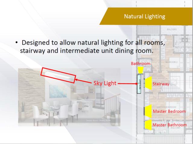 Brochure Natural Lights