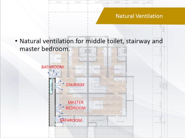 Brochure Natural Ventilation